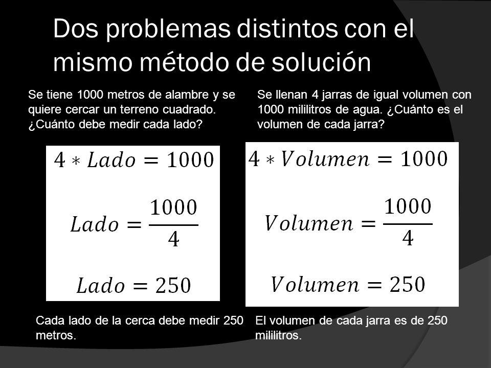Dos problemas distintos con el mismo método de solución