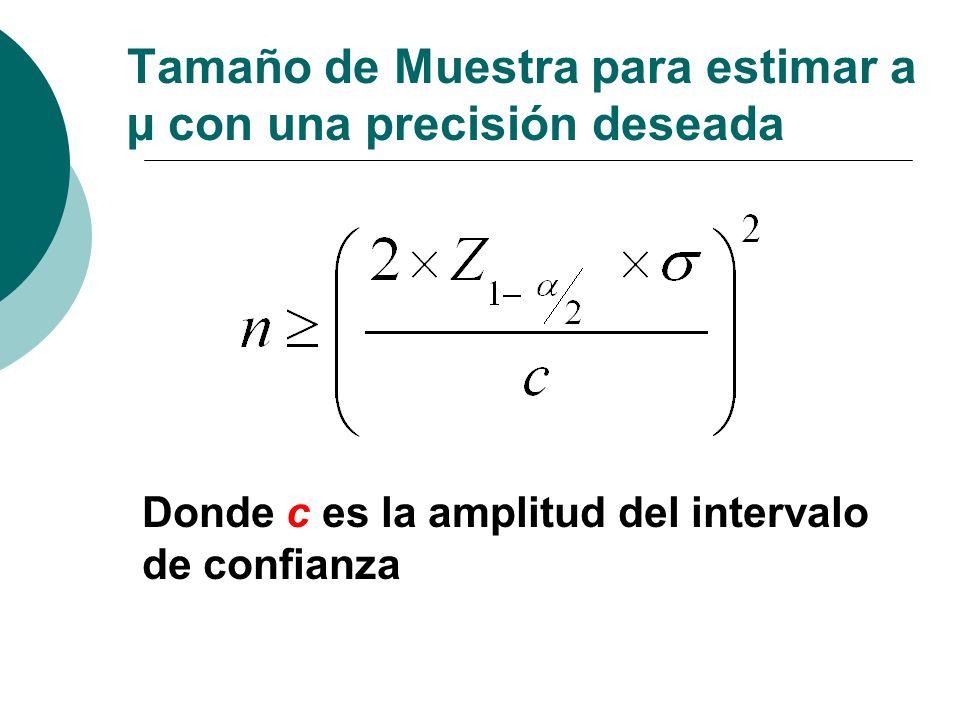 Tamaño de Muestra para estimar a µ con una precisión deseada