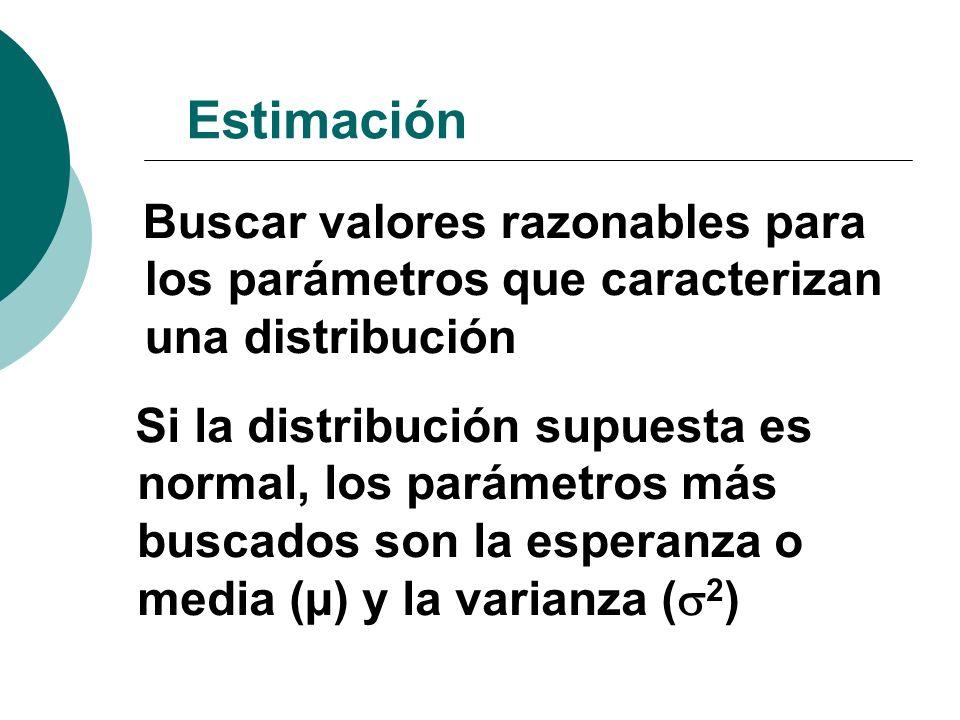 Estimación Buscar valores razonables para los parámetros que caracterizan una distribución.