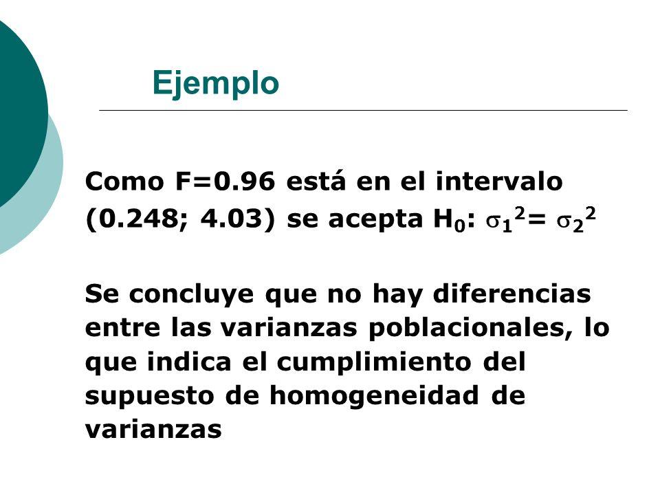 Ejemplo Como F=0.96 está en el intervalo