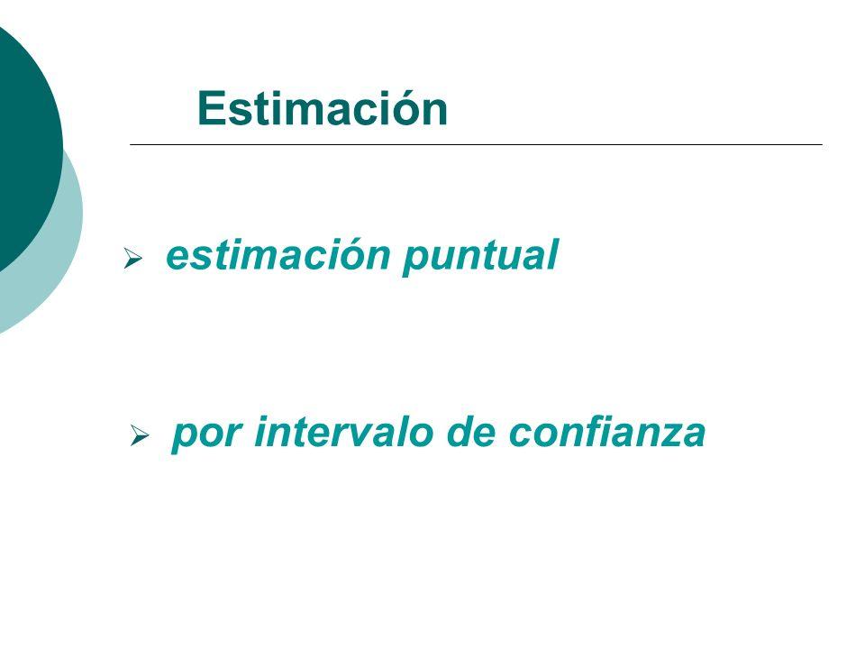 Estimación estimación puntual por intervalo de confianza