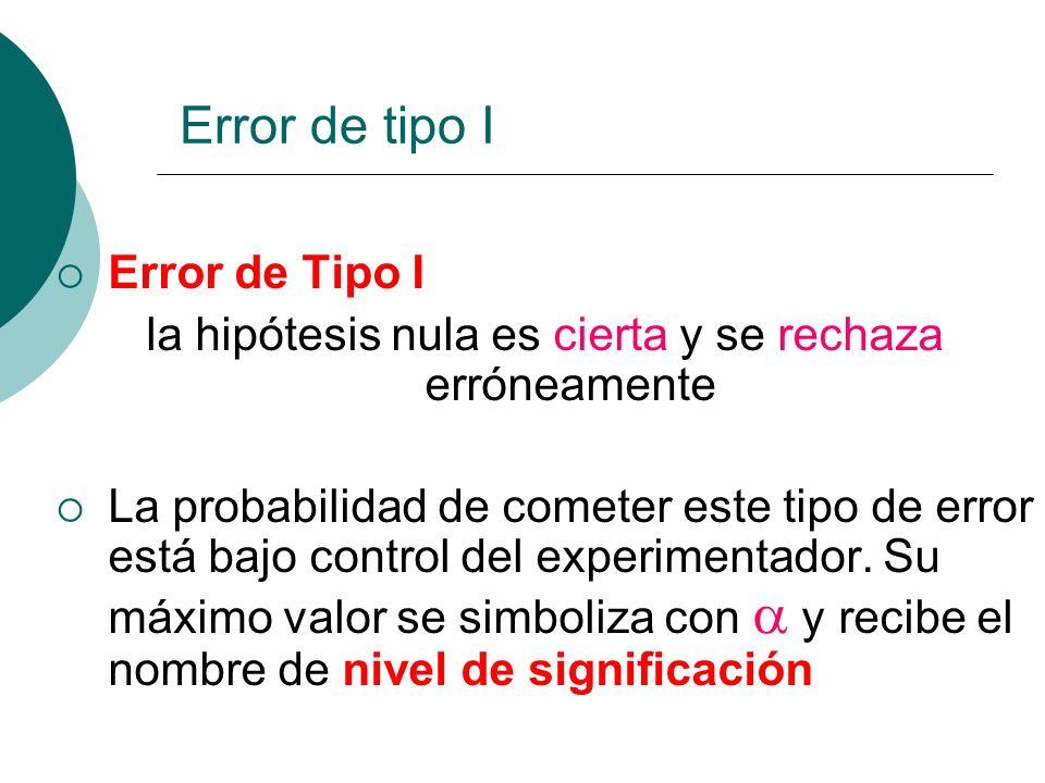 la hipótesis nula es cierta y se rechaza erróneamente