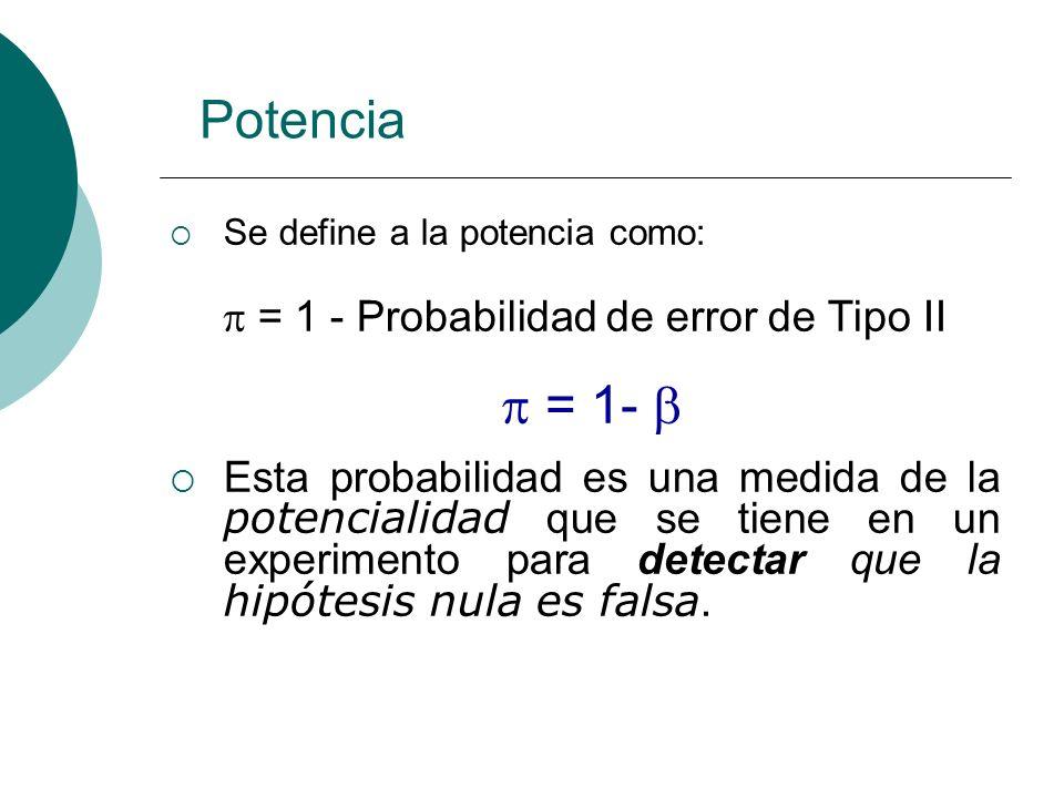  = 1 - Probabilidad de error de Tipo II