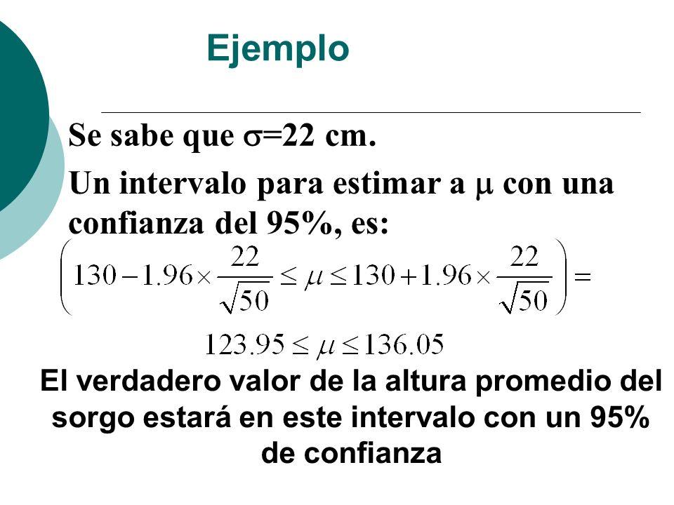 Ejemplo Se sabe que =22 cm.