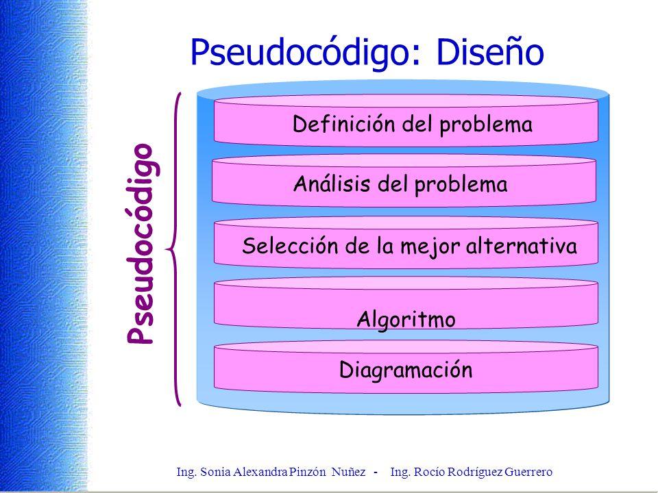 Pseudocódigo: Diseño Pseudocódigo Definición del problema