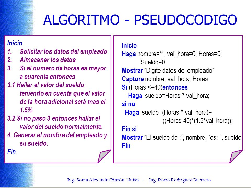 ALGORITMO - PSEUDOCODIGO