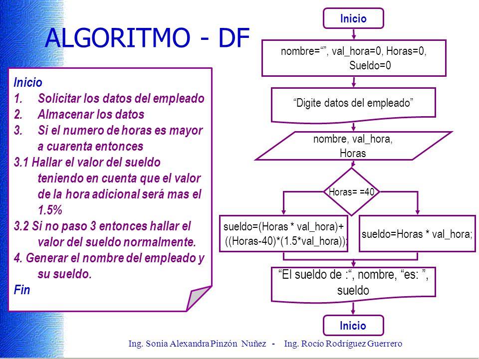 ALGORITMO - DF Inicio Solicitar los datos del empleado