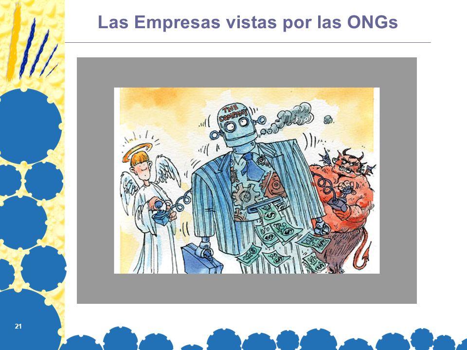Las Empresas vistas por las ONGs