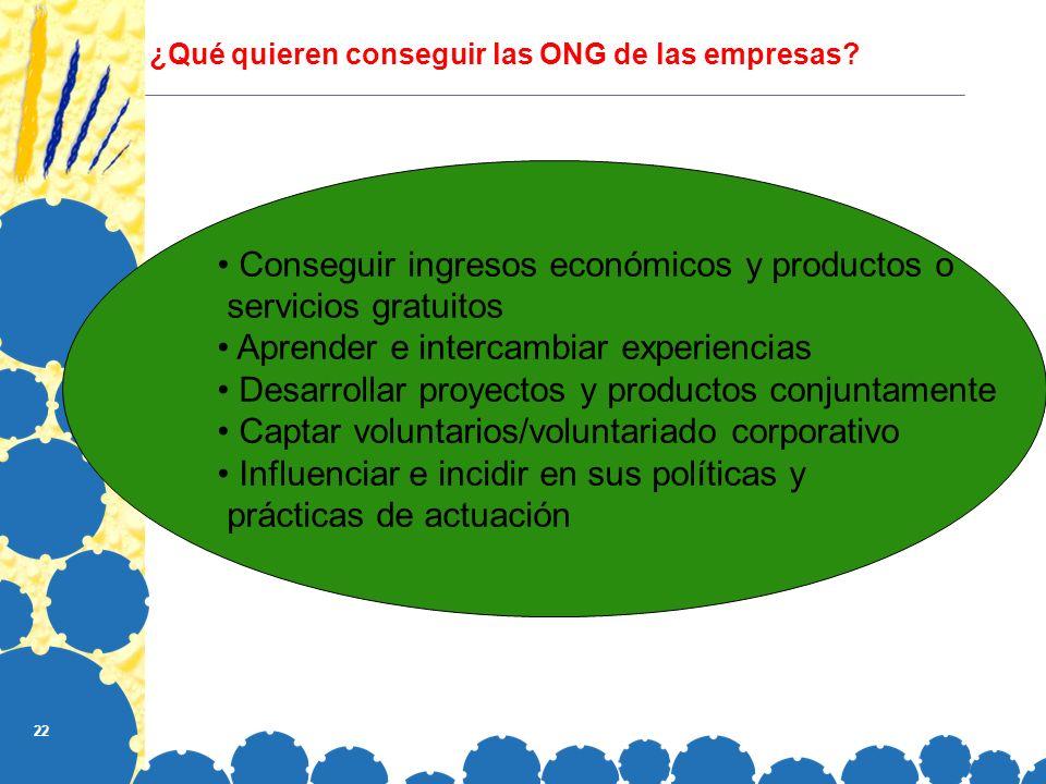 ¿Qué quieren conseguir las ONG de las empresas