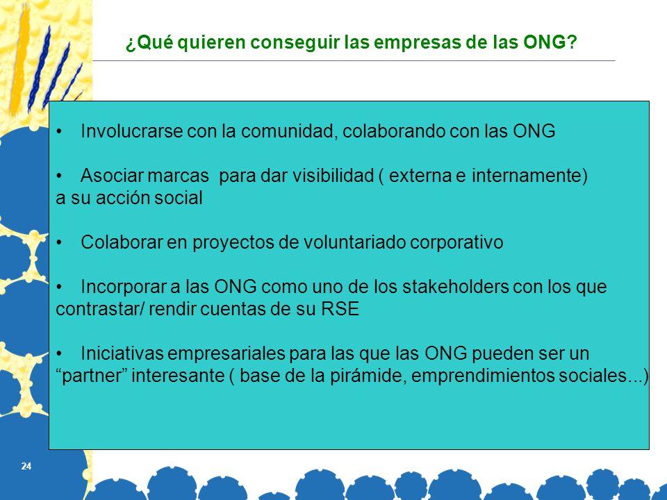 ¿Qué quieren conseguir las empresas de las ONG