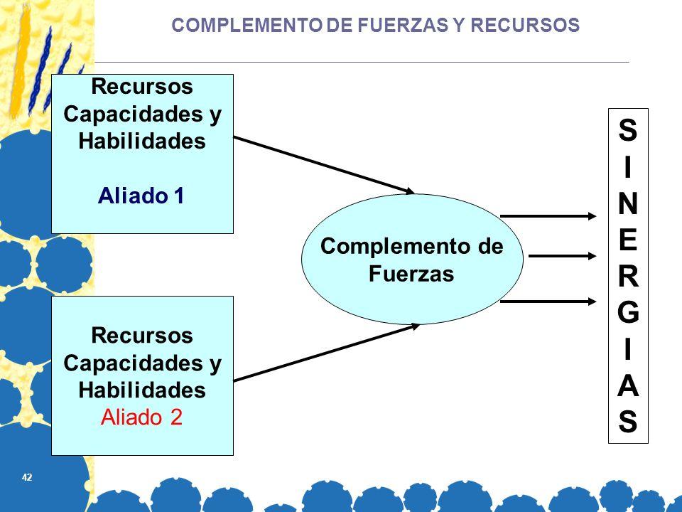 COMPLEMENTO DE FUERZAS Y RECURSOS