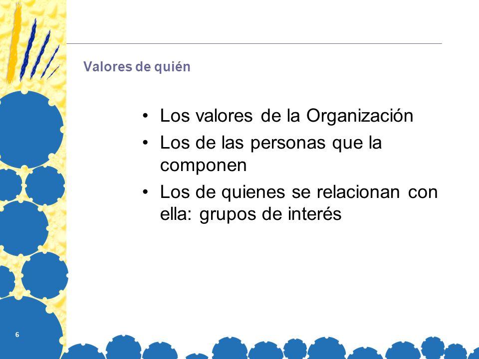 Los valores de la Organización Los de las personas que la componen
