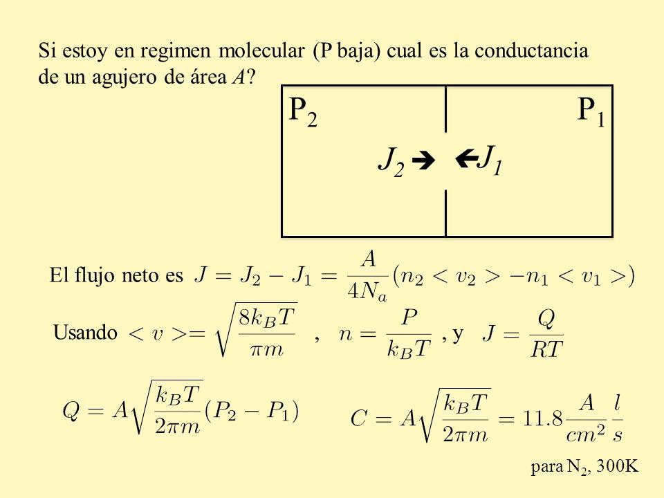 Si estoy en regimen molecular (P baja) cual es la conductancia de un agujero de área A