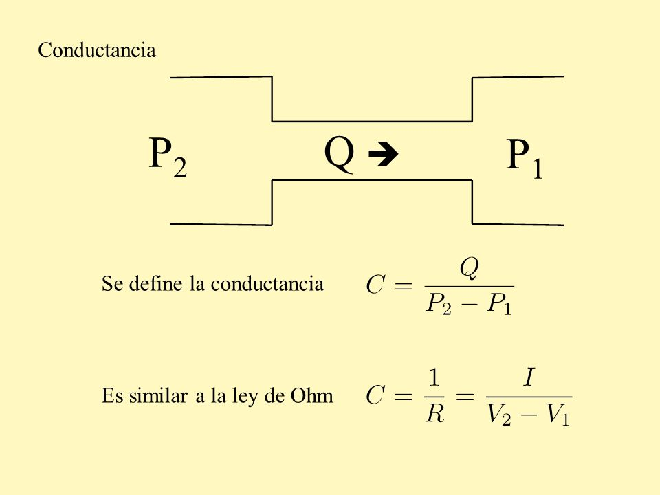 P2 P1 Q  Conductancia Se define la conductancia