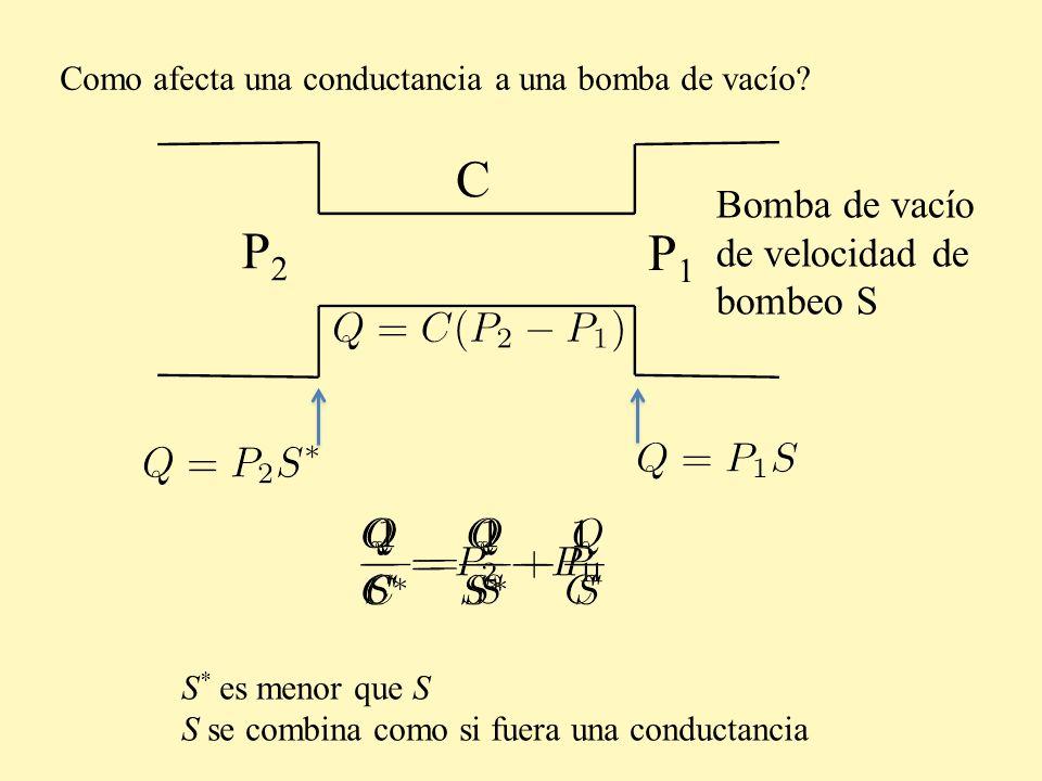 C P2 P1 Bomba de vacío de velocidad de bombeo S