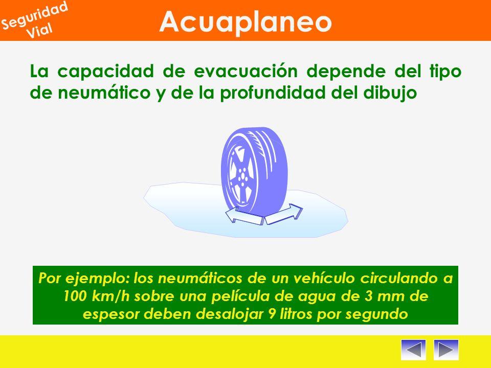 La capacidad de evacuación depende del tipo de neumático y de la profundidad del dibujo