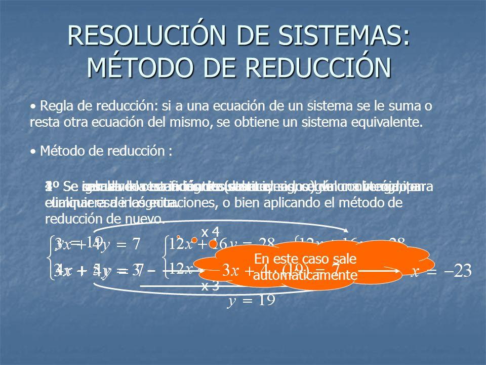 RESOLUCIÓN DE SISTEMAS: MÉTODO DE REDUCCIÓN