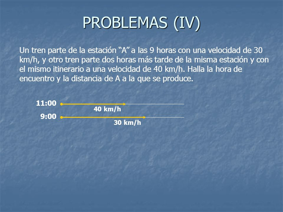 PROBLEMAS (IV)
