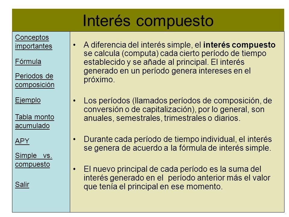 Interés compuesto Conceptos importantes. l.