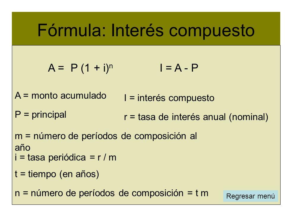 Fórmula: Interés compuesto