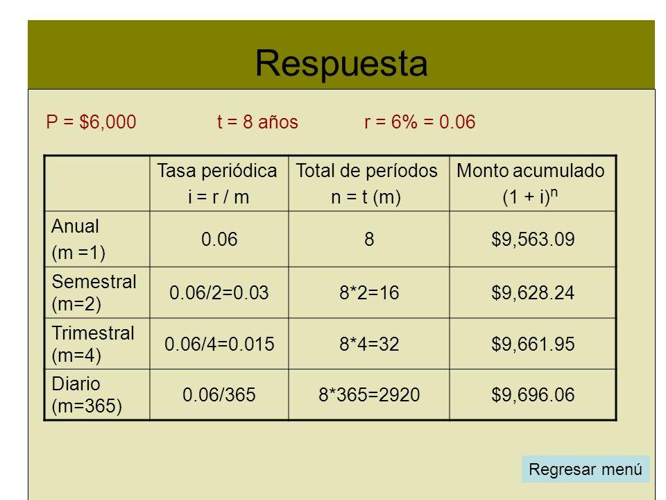 Respuesta P = $6,000 t = 8 años r = 6% = 0.06 Tasa periódica i = r / m