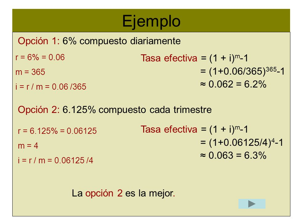 Ejemplo Opción 1: 6% compuesto diariamente Tasa efectiva = (1 + i)m-1