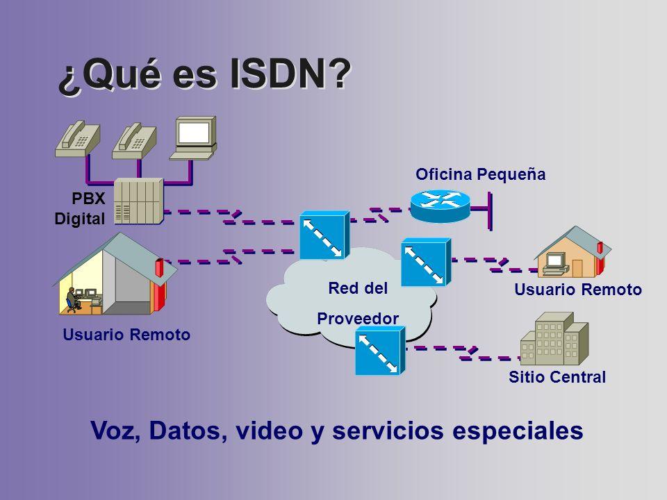¿Qué es ISDN Voz, Datos, video y servicios especiales Oficina Pequeña