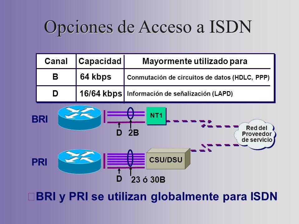 Mayormente utilizado para Información de señalización (LAPD)