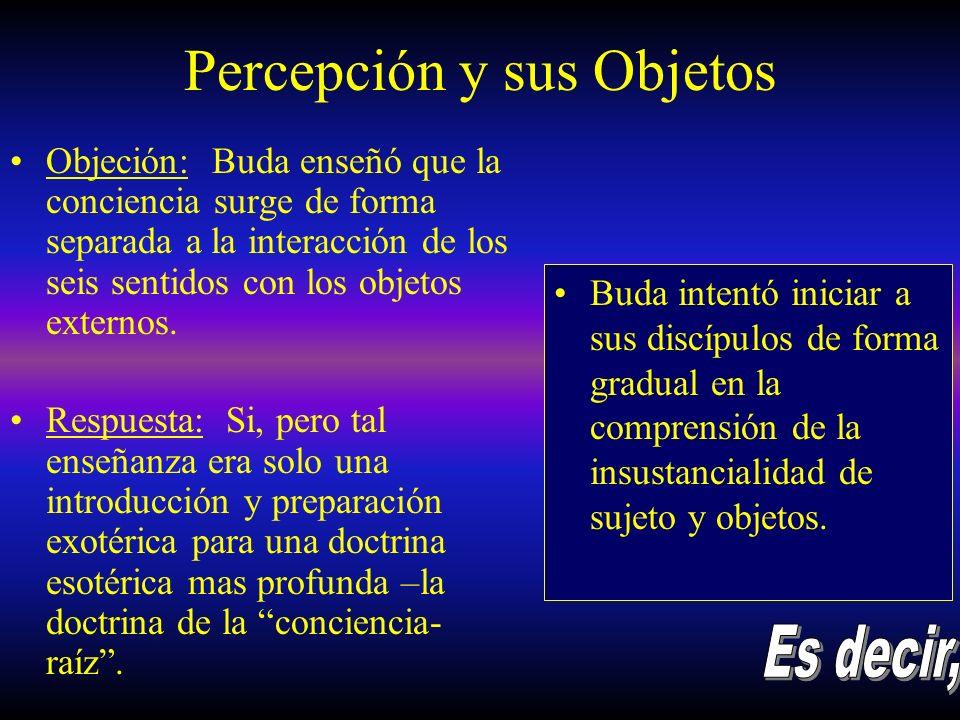 Percepción y sus Objetos
