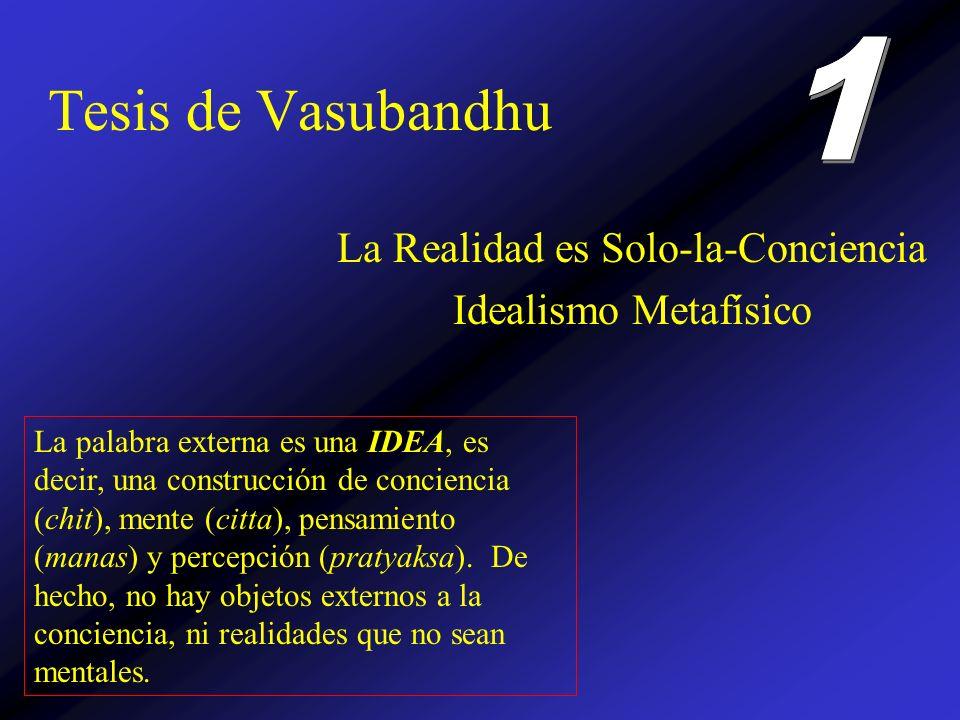 La Realidad es Solo-la-Conciencia Idealismo Metafísico