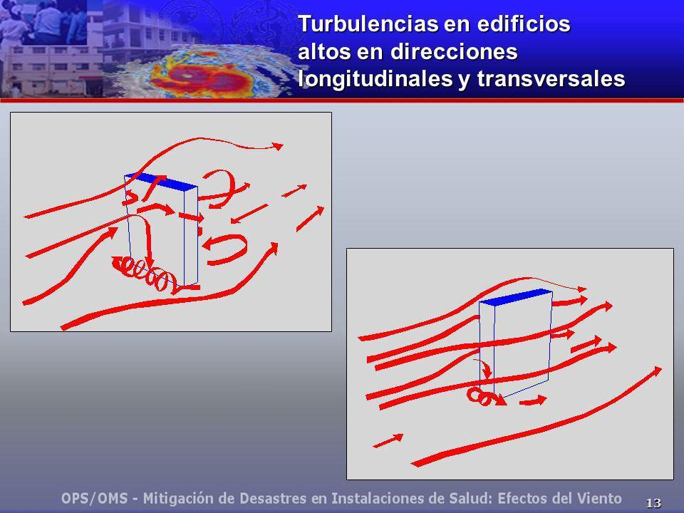 Turbulencias en edificios altos en direcciones longitudinales y transversales
