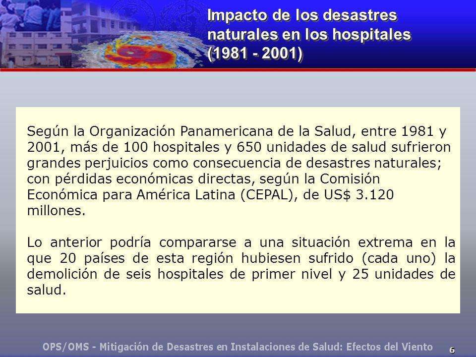 Impacto de los desastres naturales en los hospitales (1981 - 2001)