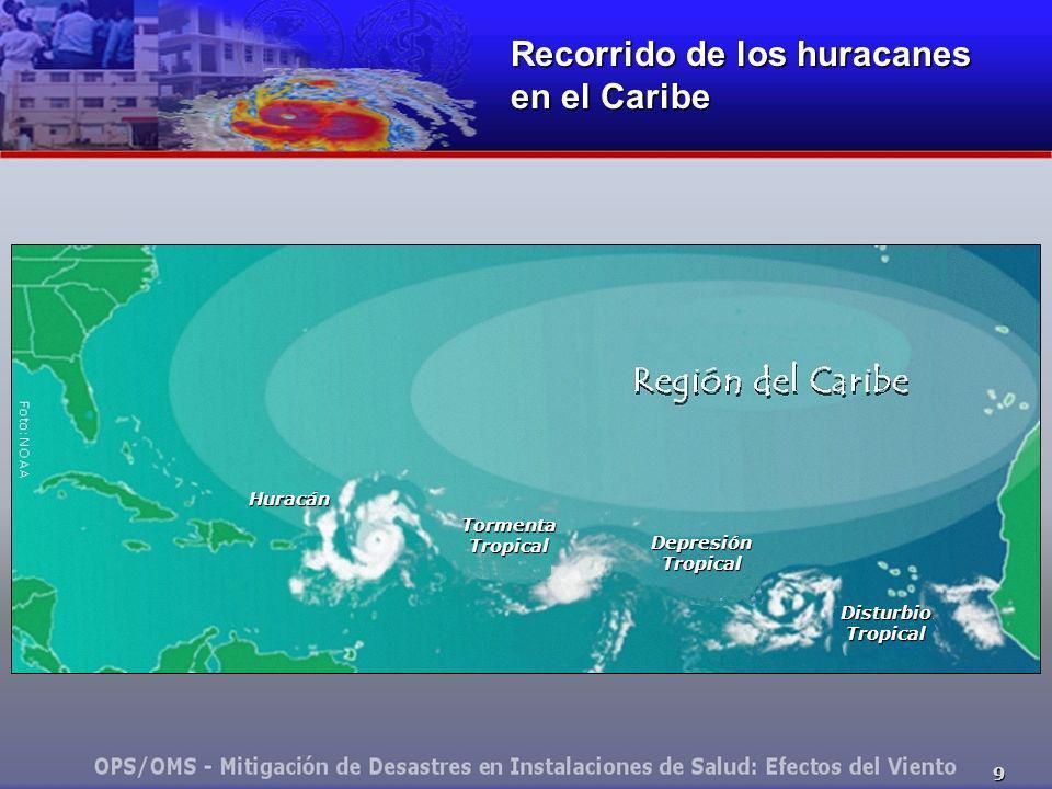 Recorrido de los huracanes en el Caribe