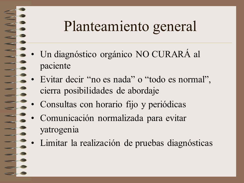 Planteamiento general
