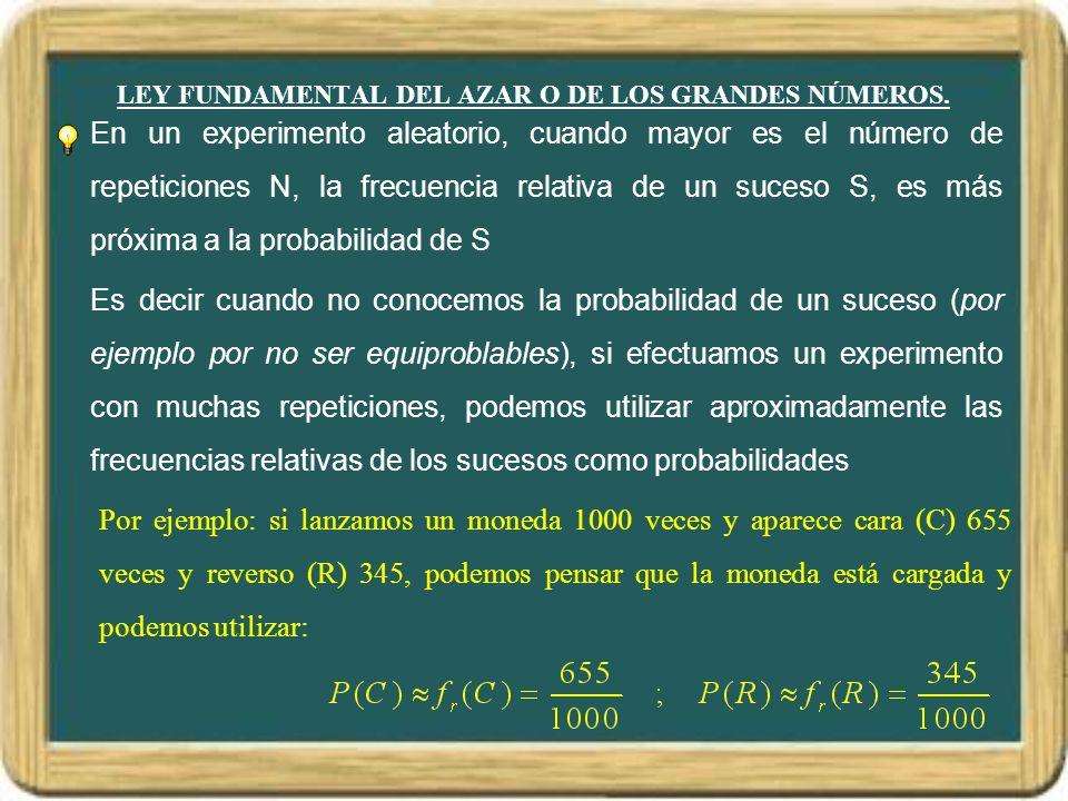 LEY FUNDAMENTAL DEL AZAR O DE LOS GRANDES NÚMEROS.