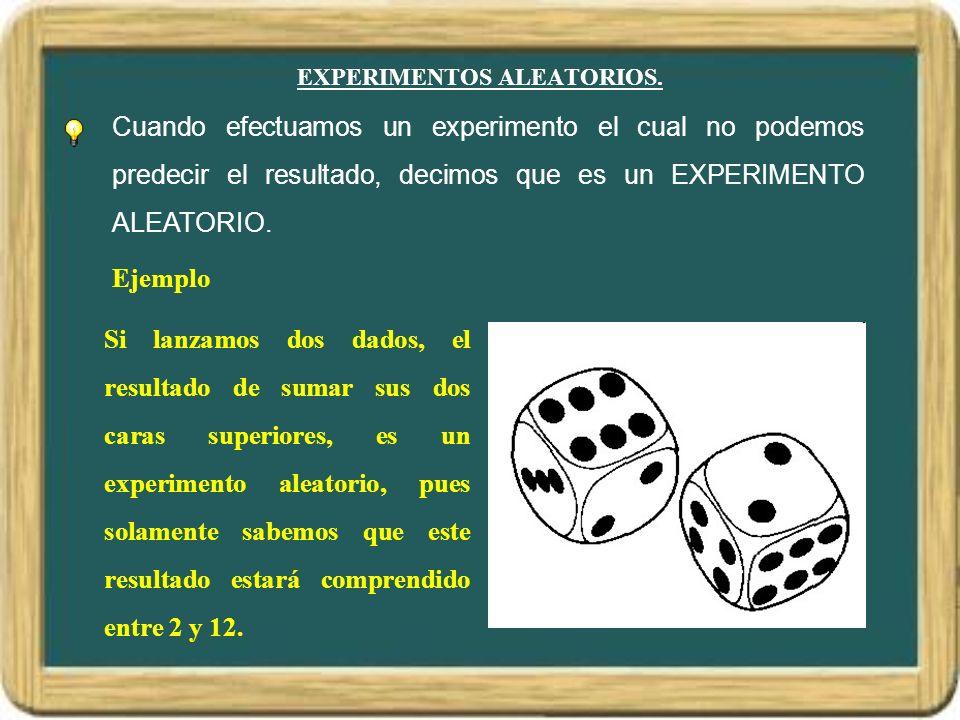 EXPERIMENTOS ALEATORIOS.