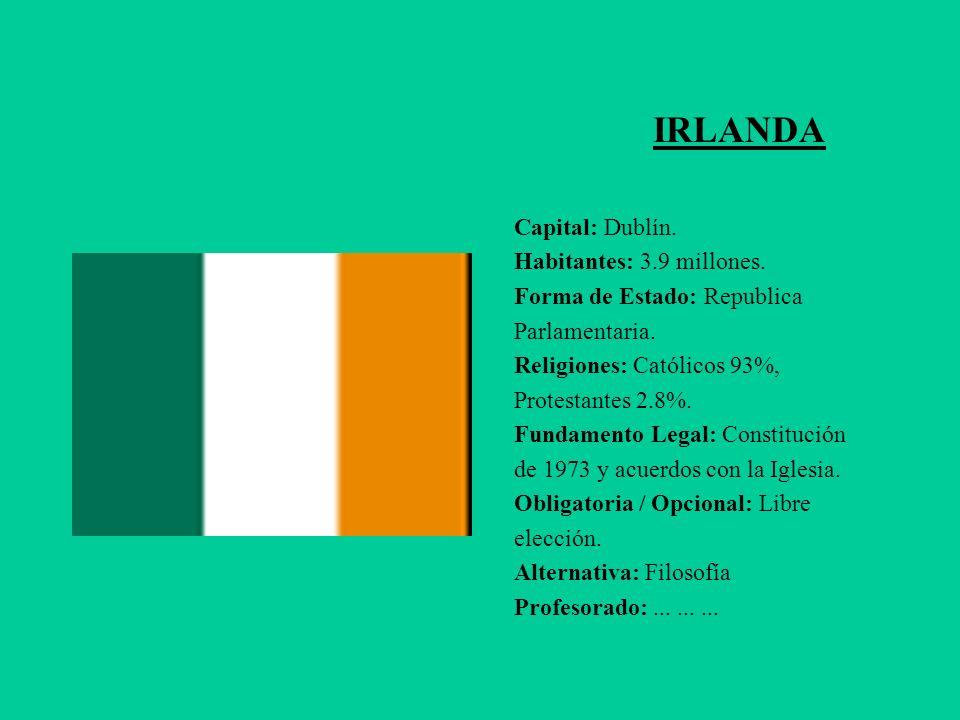 IRLANDA Capital: Dublín. Habitantes: 3.9 millones.
