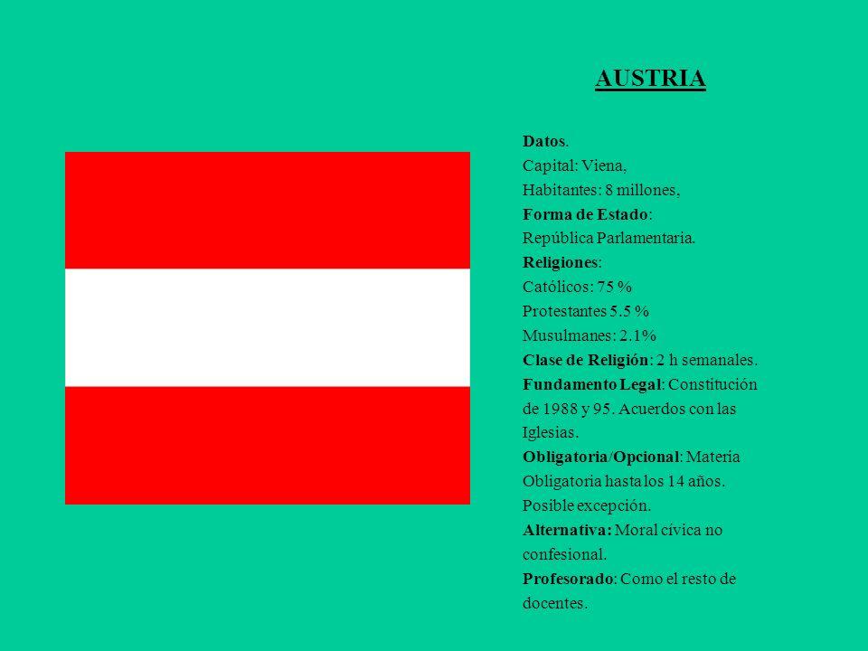 AUSTRIA Datos. Capital: Viena, Habitantes: 8 millones,