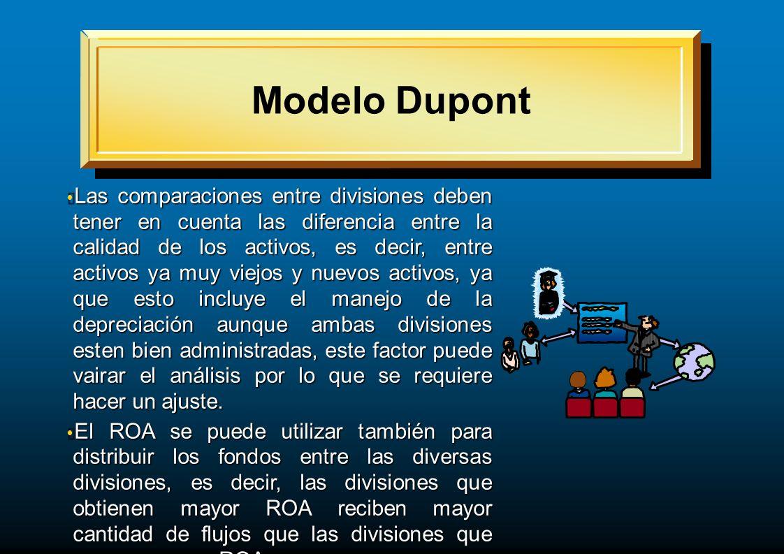 modelo dupont Modelo dupont ¿qué es el modelo dupont explicación es una técnica que se puede utilizar para analizar la rent de una compañía que usa las herramientas tradicionales de gestión del.