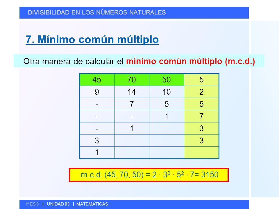 Otra manera de calcular el mínimo común múltiplo (m.c.d.)