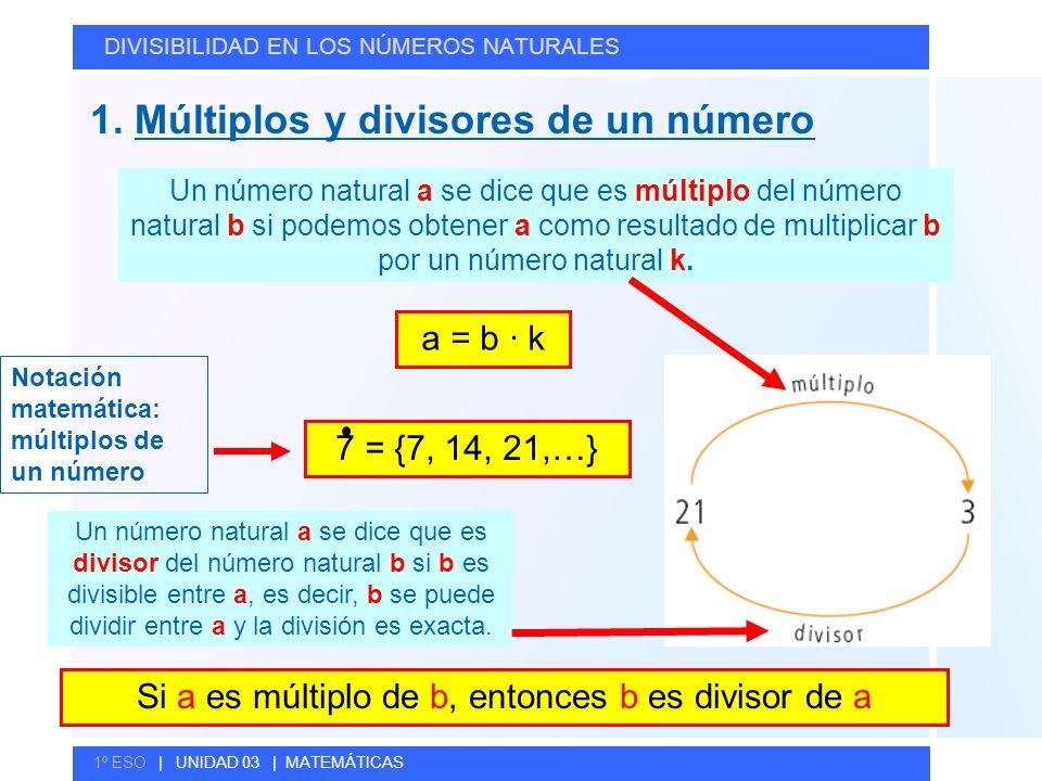 Si a es múltiplo de b, entonces b es divisor de a