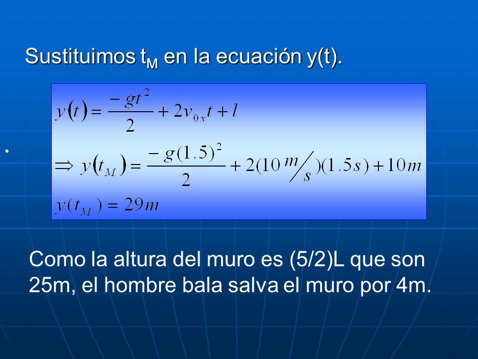 Sustituimos tM en la ecuación y(t).