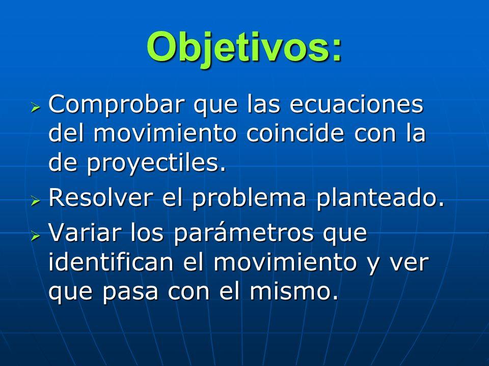 Objetivos: Comprobar que las ecuaciones del movimiento coincide con la de proyectiles. Resolver el problema planteado.