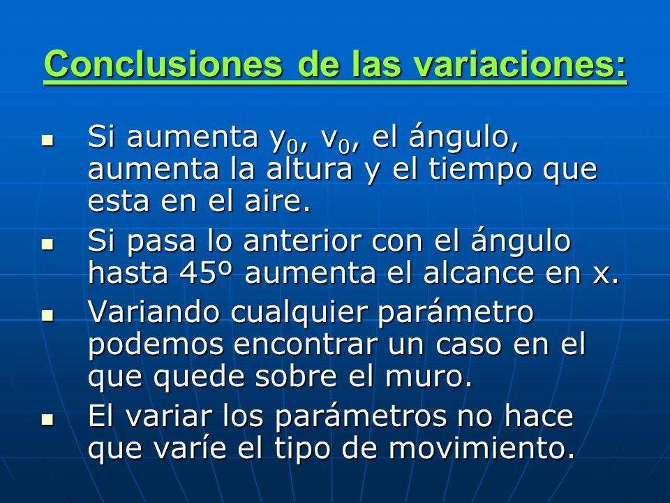 Conclusiones de las variaciones: