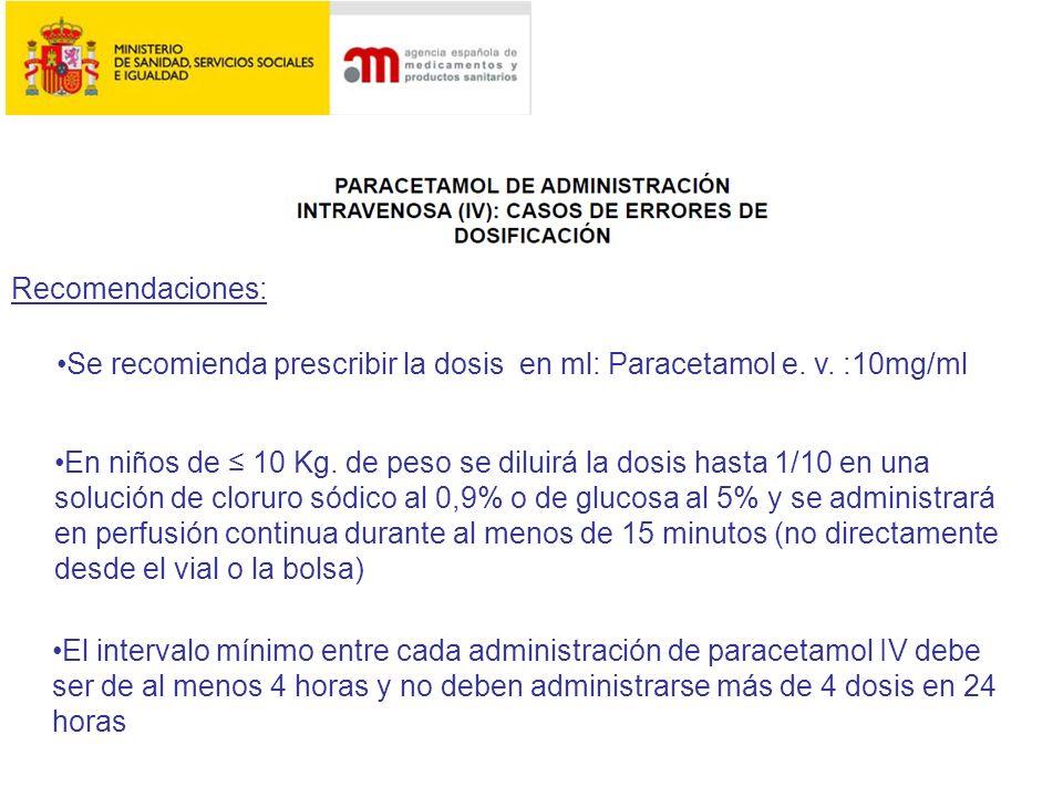 Recomendaciones: Se recomienda prescribir la dosis en ml: Paracetamol e. v. :10mg/ml.