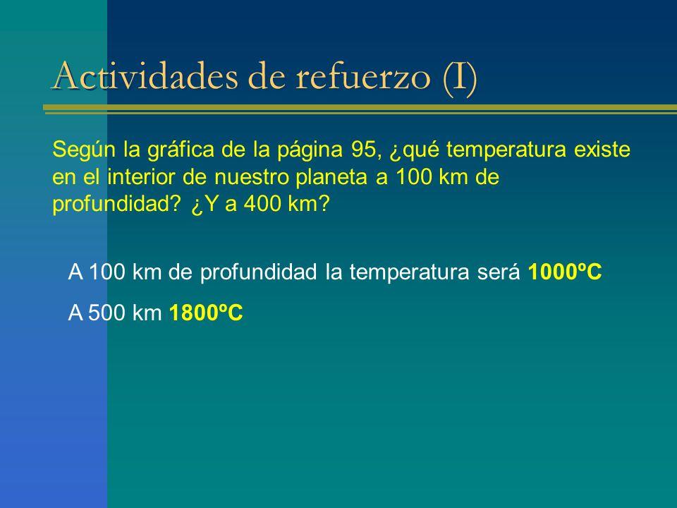 Actividades de refuerzo (I)