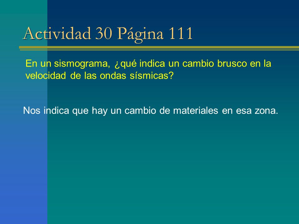 Actividad 30 Página 111 En un sismograma, ¿qué indica un cambio brusco en la velocidad de las ondas sísmicas
