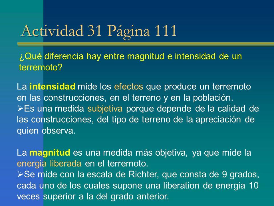 Actividad 31 Página 111 ¿Qué diferencia hay entre magnitud e intensidad de un terremoto
