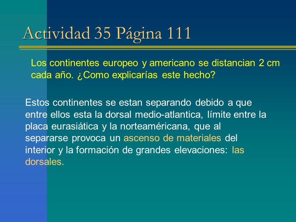 Actividad 35 Página 111 Los continentes europeo y americano se distancian 2 cm cada año. ¿Como explicarías este hecho