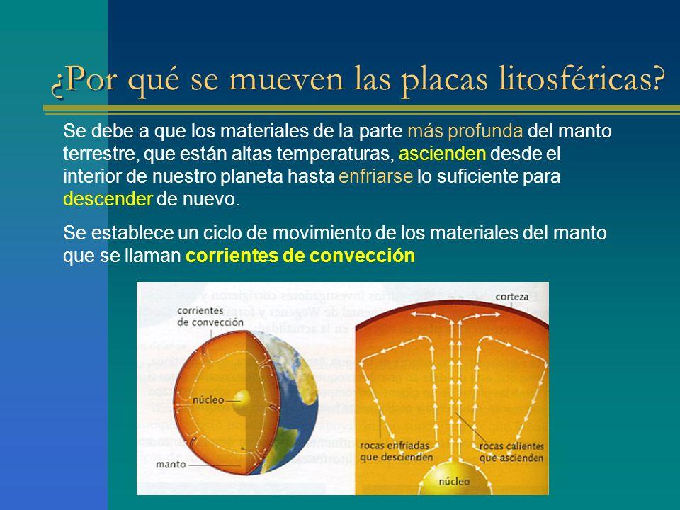 ¿Por qué se mueven las placas litosféricas